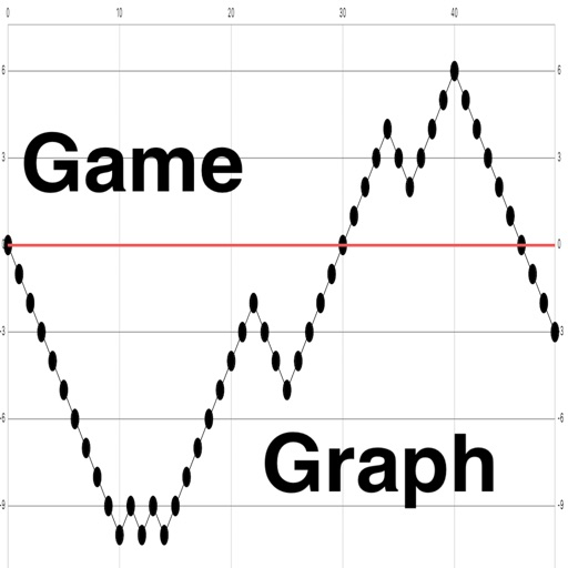 graph game site